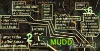 Rules for mudd